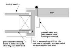 door jamb detail plan.  Detail Image Result For Hidden Door Jamb Detail On Door Jamb Detail Plan T