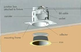 how to install led recessed lighting in existing ceiling e82