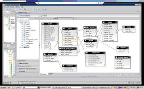 Sap Business Objects Information Design Tool Tutorial Business Intelligence With Sap Business Objects Business