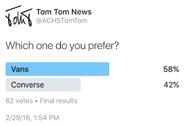 converse vs vans. results+from+this+tuesday%27s+poll. converse vs vans