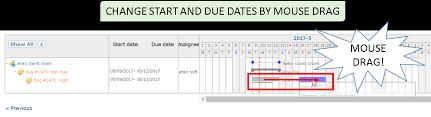 Anko Gantt Chart Plugins Redmine