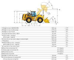 cat loader wiring diagram cat wiring diagrams caterpillar 950 wheel loader diions