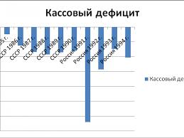 Бюджетная система рф контрольная работа Бюджетное устройство и бюджетная система РФ Роль бюджетной системы в финансовом обеспечении экономических и социально