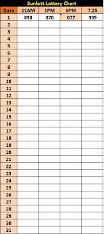 Sunlott Lottery Result Sunlott Lottery Chart Download