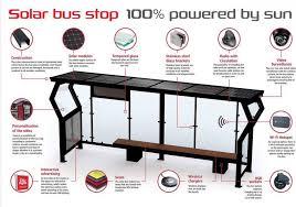 Slikovni rezultat za solar bus energomobil