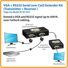 vga cable wiring diagram images cable also collection cat 6 wiring diagram rj45 pictures wire diagram