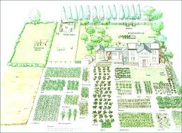 garden layout app designing a vegetable image of ideas plans plan small