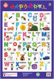 Alphabet Chart With Pictures Alphabet Charts