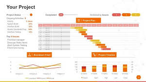 Project Status Chart Powerpoint Template To Report Metrics Kpis And Project
