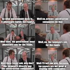 office space pictures. Office Space Roads Copy Pictures