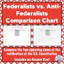 Federalists Vs Anti Federalists Comparison Chart Free Tpt
