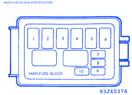 mazda miata fuse box diagram wiring all about wiring diagram miata ignition switch wiring diagram at 1995 Mazda Miata Wiring Diagram