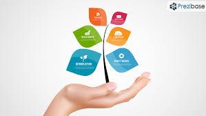 Business Flourish – Prezi Presentation Template | | Creatoz Collection
