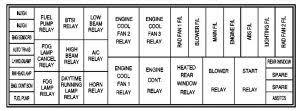 pontiac gto fuse box diagram auto genius pontiac gto 2004 2006 fuse box diagram