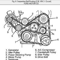ls2 serpentine belt diagram pictures images photos photobucket ls2 serpentine belt diagram photo serpentine belt diagram for 2000 ford 2 0 litre serpentinebe iagram2000ford2litre