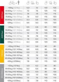 Vittoria Rubino Pro Folding Clincher Tyre