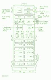2003 ford focus zx3 fuse box 2003 wiring diagrams