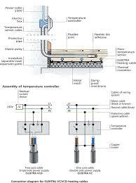 electric underfloor heating wiring diagram and polypipe underfloor DIY Underfloor Heating electric underfloor heating wiring diagram and polypipe underfloor heating wiring diagram