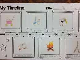Timeline Template For Student Unique Life Timeline Activity For Students Student Timeline Project