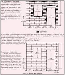Modular Layout Of Concrete Masonry Ncma