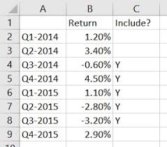 Excel Create A Chart From Selected Range Of Cells How To Create An Excel Chart With A Dynamic Range That You