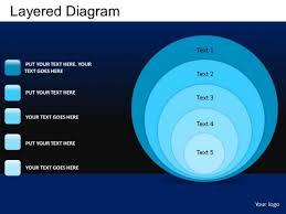 Stacked Venn Diagram Powerpoint Templates Business Stacked Venn Diagram Chart Ppt Designs