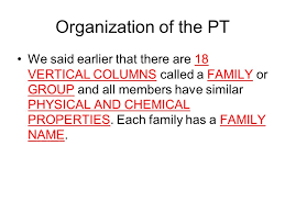 The Periodic Table. Organization of the PT We said earlier that ...