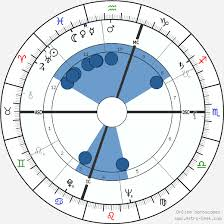 Fred Rogers Birth Chart Horoscope Date Of Birth Astro