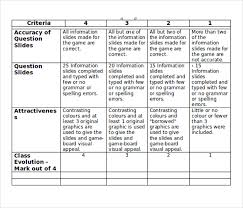 Rubric Template Microsoft Word 26 Images Of Rubric Template Word Document Vanscapital Com