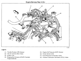 2001 chevrolet 3 4 engine diagram modern design of wiring diagram • 2001 chevrolet blazer oil pressure sensor location rh justanswer com 3 8l v6 engine diagram gm