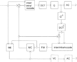 h 261 encoder block diagram the wiring diagram block diagram of the mavt block based source encoder me wiring diagram