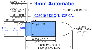 The 9mm Automatic A Better 9mm Cartridge