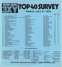 Top 40 Charts Australian Top 40 Music Charts From July 27 1972 Australia