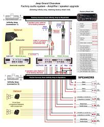 95 jeep grand cherokee stereo wiring diagram 2000 jeep cherokee radio wiring harness at Cherokee Radio Wiring Harness