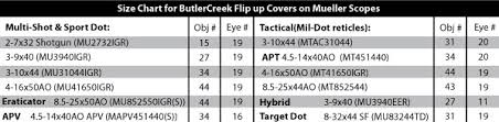 Butler Creek Scope Caps Chart Butler Creek Scope Cover Chart Nikon Scopes Butler Creek
