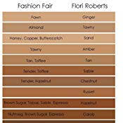Iman Makeup Color Chart Flori Roberts Cream To Powder Mocha E6 30190
