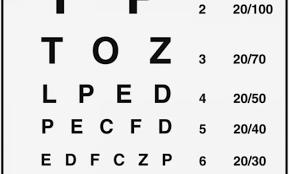 Printable Ca Dmv Eye Chart 2 California Dmv Eye Chart California Dmv Eye Chart Www