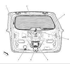 2010 chev equinox manual rear liftgate the rear hatch graphic