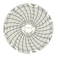 Chart Paper For Super Compact Temperature Chart Recorders 14