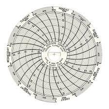Chart Recorder Paper Chart Paper For Super Compact Temperature Chart Recorders 14