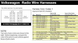 wiring diagram vw polo 2000 radio wiring diagram volkswagen aftermarket radio wiring diagram at Radio Wiring Diagram