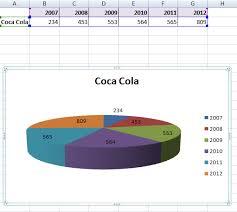 Vba For Excel 2007 Tutorial Pie Chart Data Labels