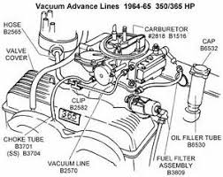 1992 honda accord fuse diagram setalux us 1992 honda accord fuse diagram 77 corvette vacuum line diagrams 1987 ford f 150 distributor wiring
