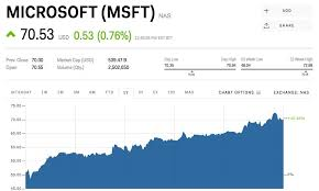 microsoft stock charts morgan stanley microsoft shares could jump 46 in the next year
