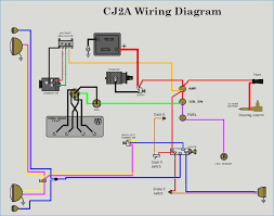 funky cj5 wiring diagram ornament electrical and wiring diagram 78 Jeep CJ5 Wiring-Diagram 1964 jeep cj5 wiring diagram buildabiz me