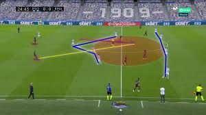 La Liga 2020/21: Real Sociedad vs Real Madrid - tactical analysis