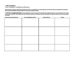 To Kill A Mockingbird Character Chart Character Development Chart For To Kill A Mockingbird