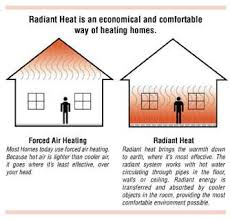 radiant ceiling heat. Unique Radiant Radiant Ceiling Heat  How Electric Panels Work Intended C