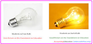 fuse bulb in education accounting education bulb fuses at Bulb Fuse