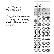 Grading Chart For 40 Questions Sat Wikipedia